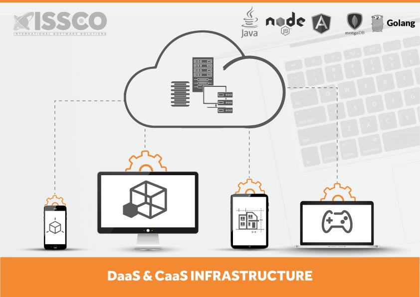 ISSCO-DaaS-CaaS-Infrastructure
