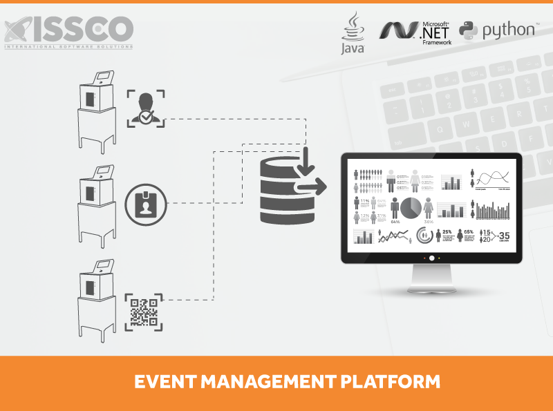ISSCO Event Management Platform