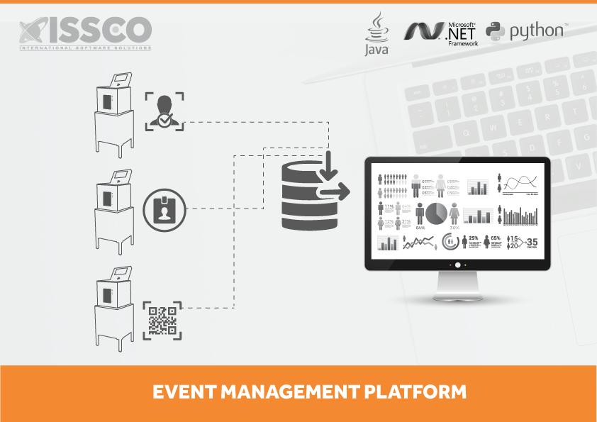 ISSCO Event Management Platform