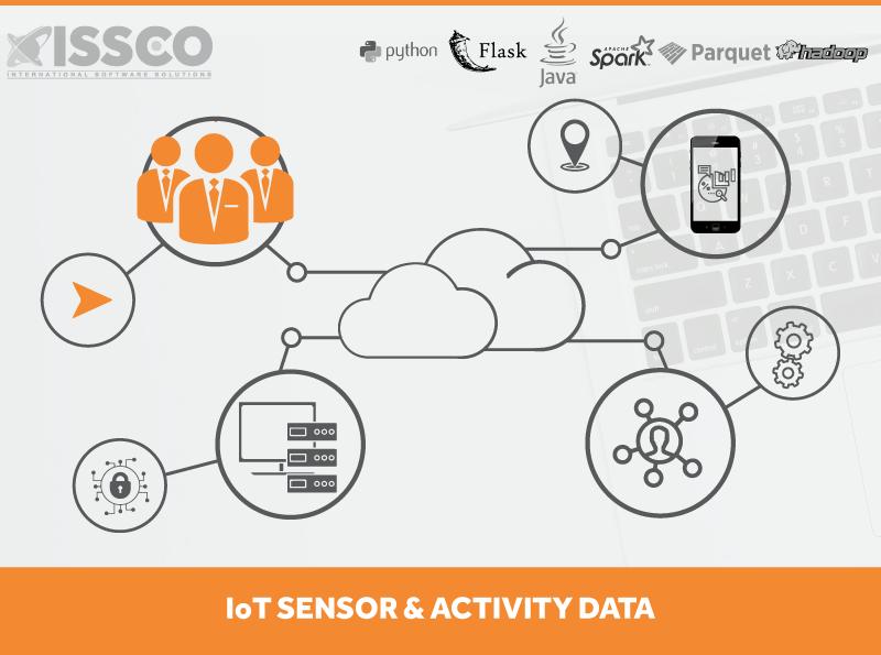 ISSCO-IoT-Sensor