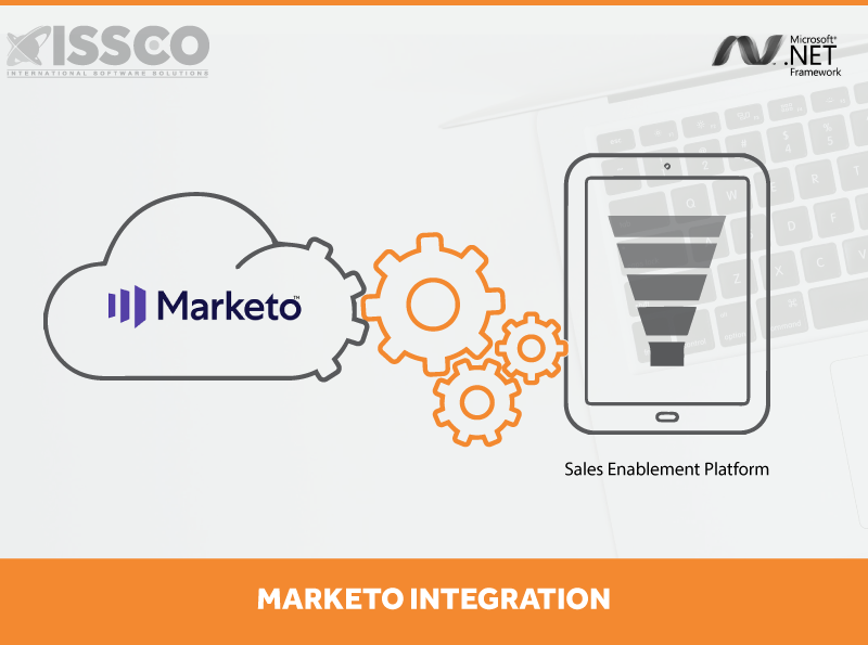 ISSCO-Marketo-Integration