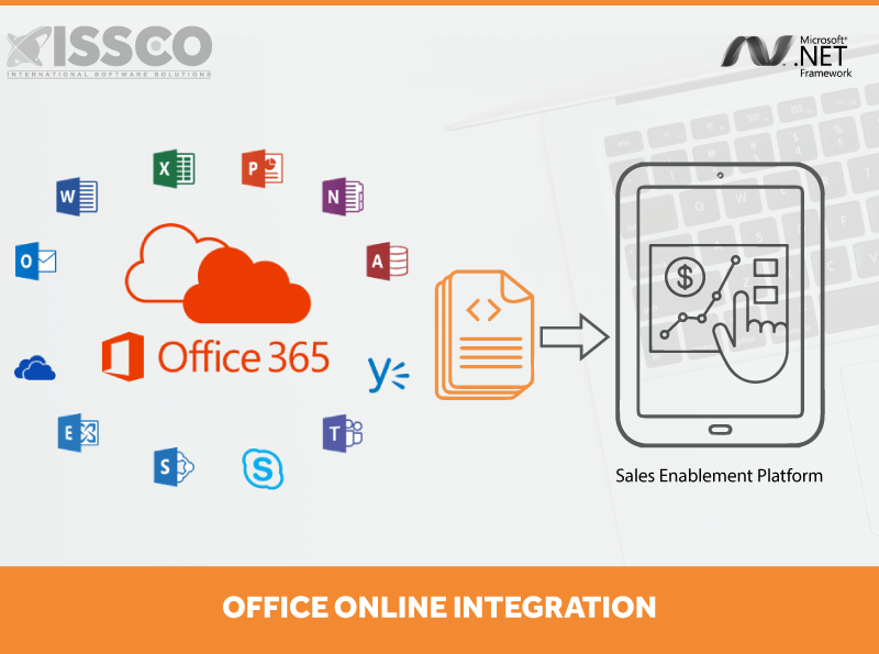 ISSCO-Office-Online-Integration
