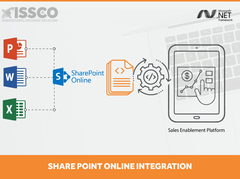 ISSCO-SharePoint-Online