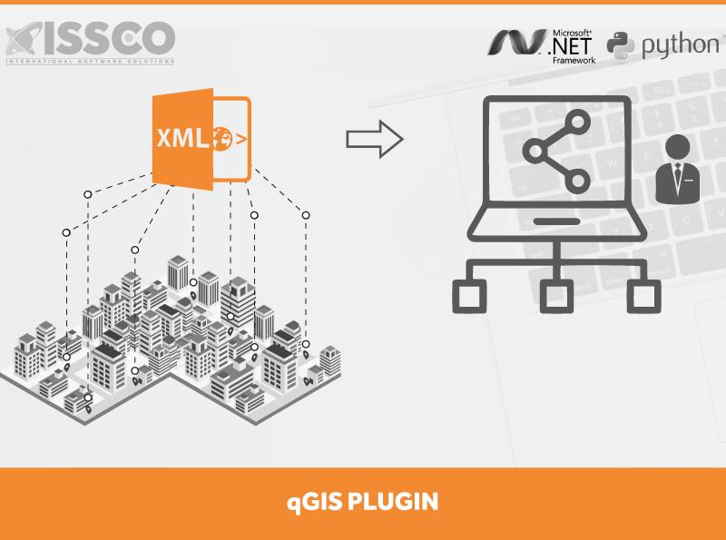 ISSCO-qGIS-Plugin